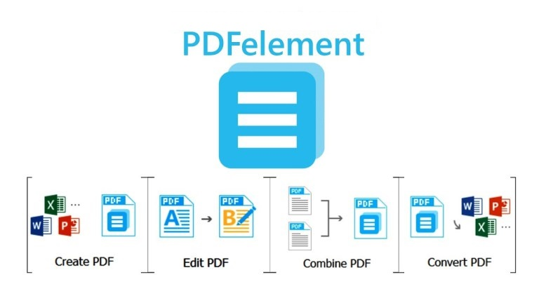Wondershare PDFelement 6.8.6 Crack